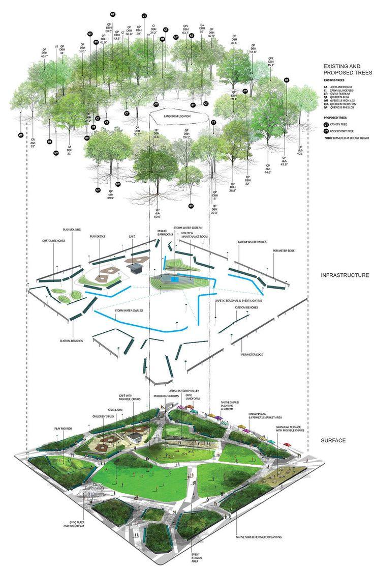 城市设计参考 建筑规划 毕马汇 Nbimer
